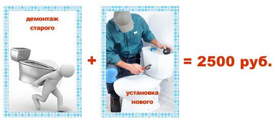 ustanovka-unitaza2